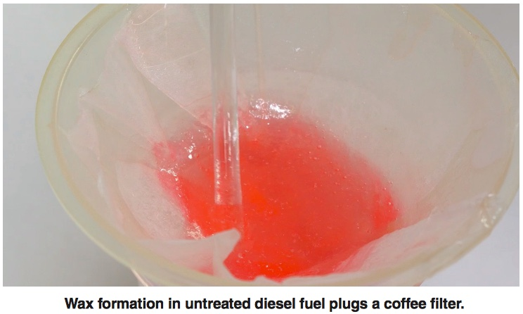 diesel fuel plugs coffee filter